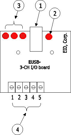 Trouble Connecting Surface To Second Screen together with Webquest furthermore Schematic also Bsmpbdc01bk in addition Huawei B593 4g Lte Cpe Industrial Wireless Router. on usb power