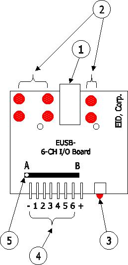 e usb 6 i  o 6 led interface board