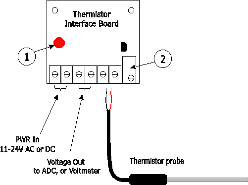 interface board thermistor