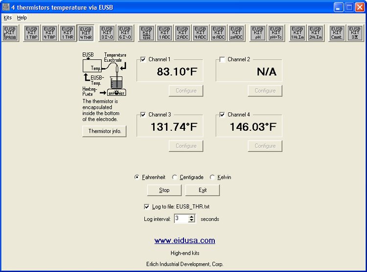 Electronic Kits 4 Thermistor via EUSB