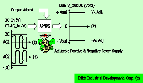 Interface board adj  Dual +/- 1 25 to 24V DC